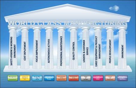 pillars description and features open textbooks for hong kong