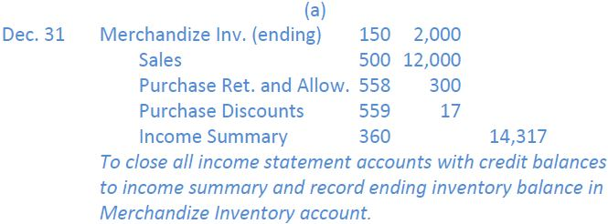 Closing entries periodic inventory system open textbooks for mediaimage231g entry 2 all income statement altavistaventures Image collections