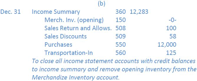 Closing Entries – Periodic Inventory System | Open Textbooks