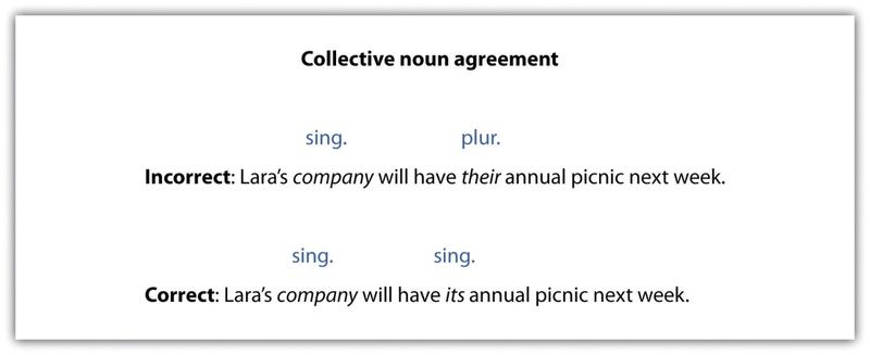 Collective Nouns Open Textbooks For Hong Kong